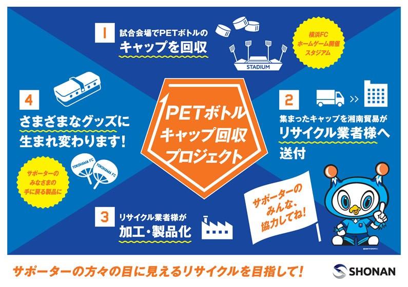 明日4/17からKick Off!  横浜FC PETボトルキャップ回収プロジェクト⚽